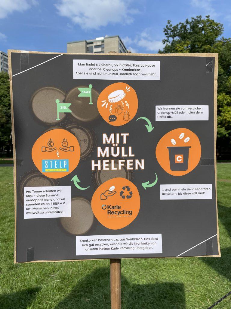 Kronkorken Recycling für einen guten Zweck